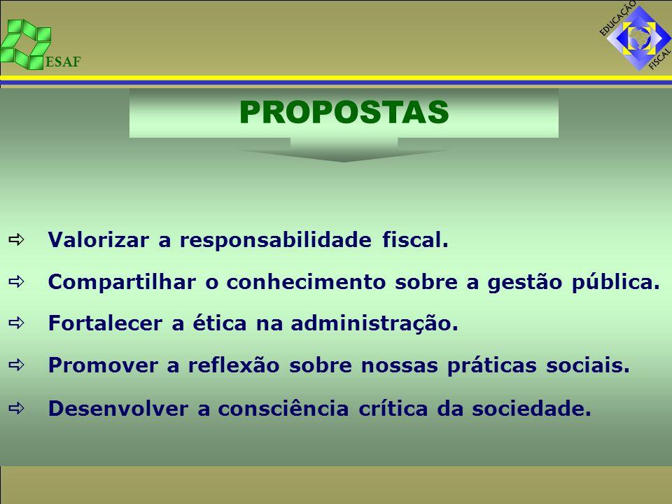 PROPOSTAS Valorizar a responsabilidade fiscal.