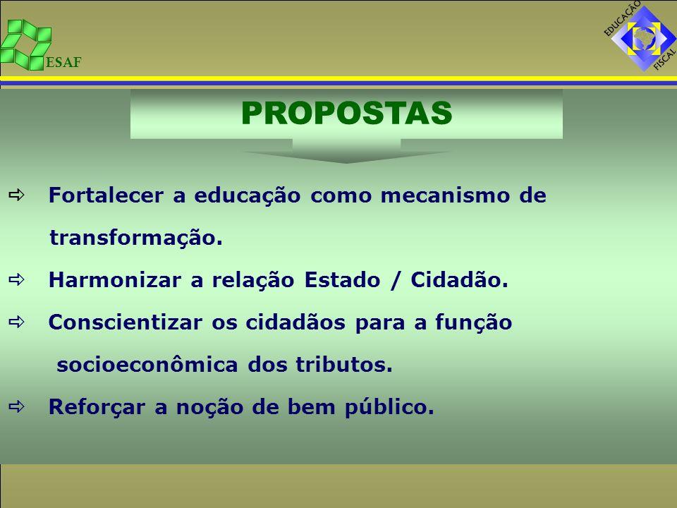 PROPOSTAS Fortalecer a educação como mecanismo de transformação.