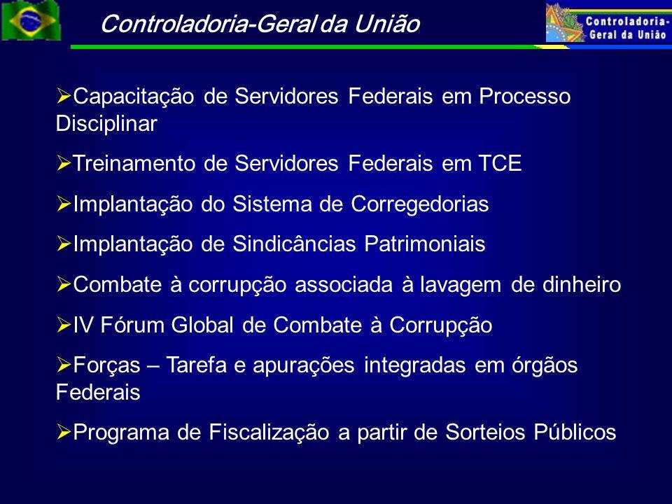 Capacitação de Servidores Federais em Processo Disciplinar