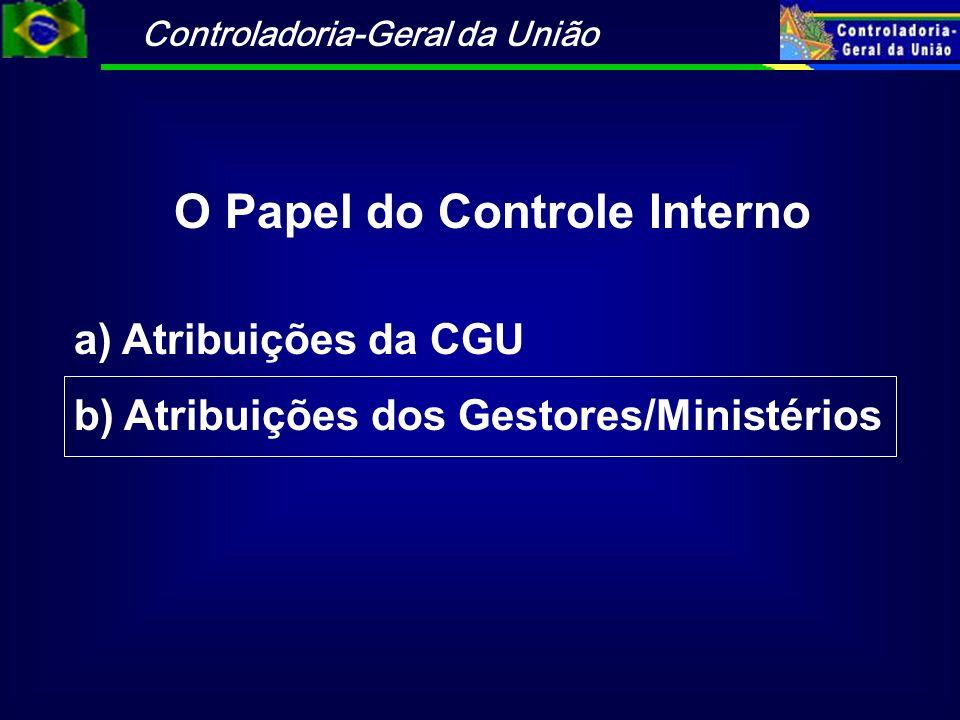 O Papel do Controle Interno
