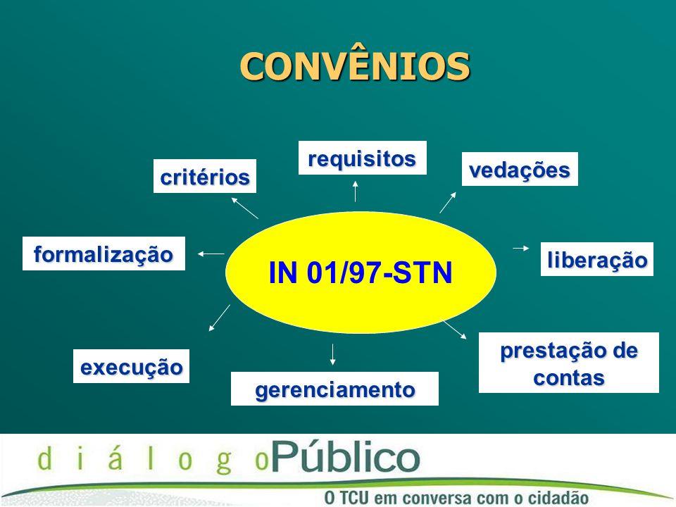 CONVÊNIOS IN 01/97-STN requisitos vedações critérios formalização