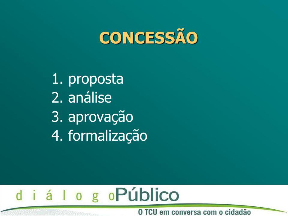 CONCESSÃO 1. proposta 2. análise 3. aprovação 4. formalização