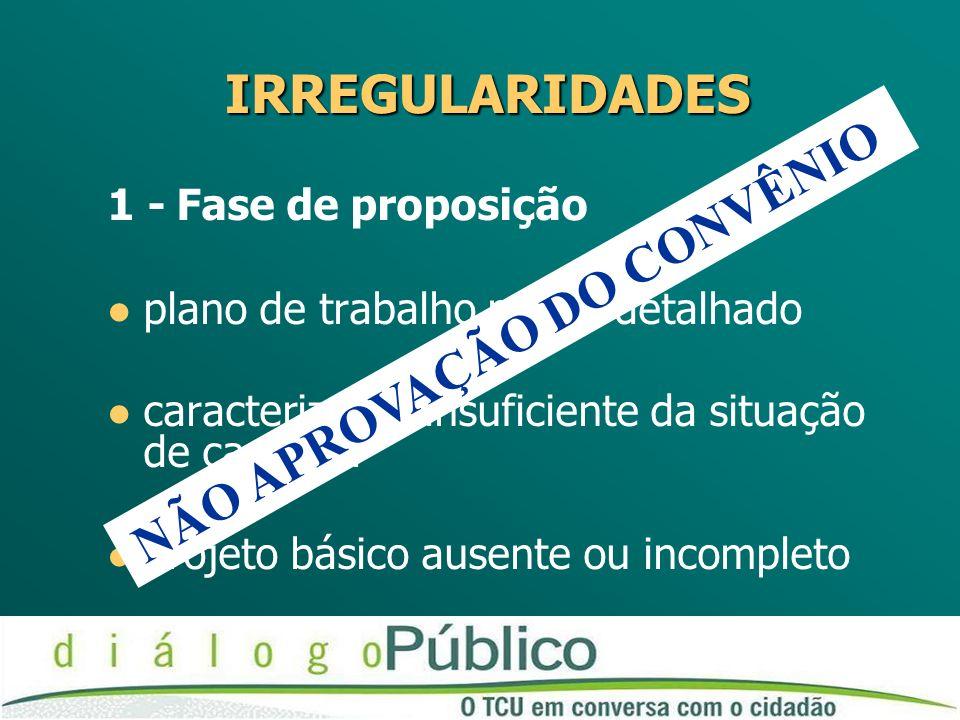 IRREGULARIDADES 1 - Fase de proposição