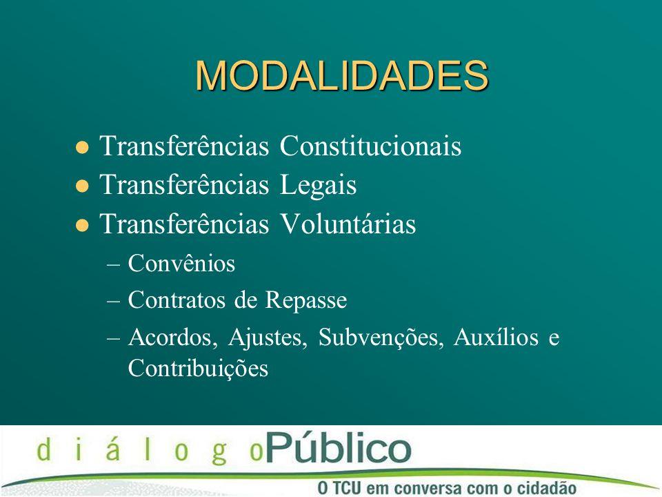 MODALIDADES Transferências Constitucionais Transferências Legais