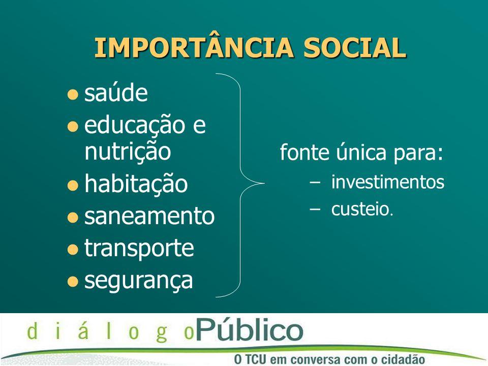 IMPORTÂNCIA SOCIAL saúde educação e nutrição habitação saneamento