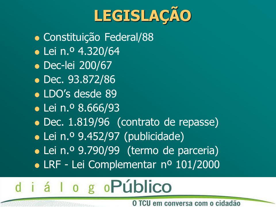 LEGISLAÇÃO Constituição Federal/88 Lei n.º 4.320/64 Dec-lei 200/67