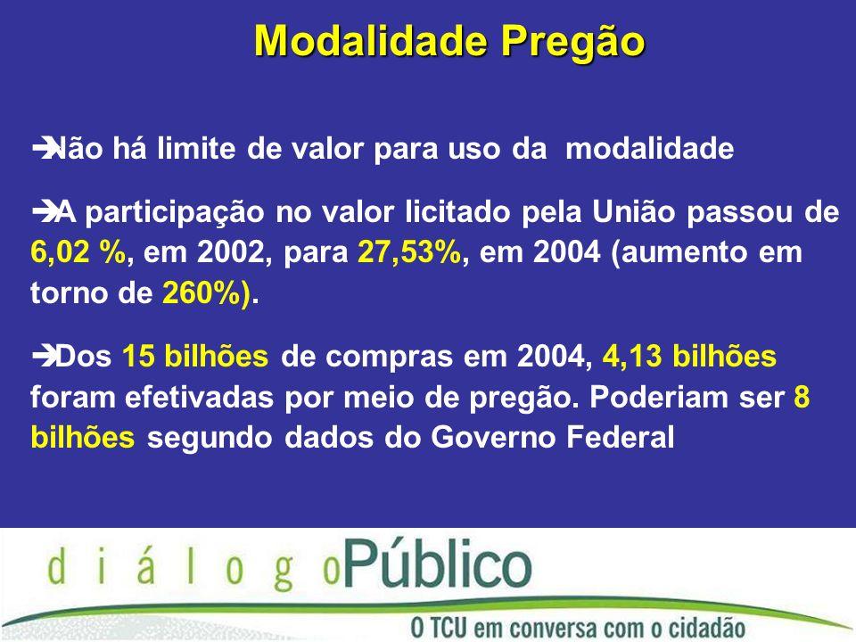 Modalidade Pregão Não há limite de valor para uso da modalidade