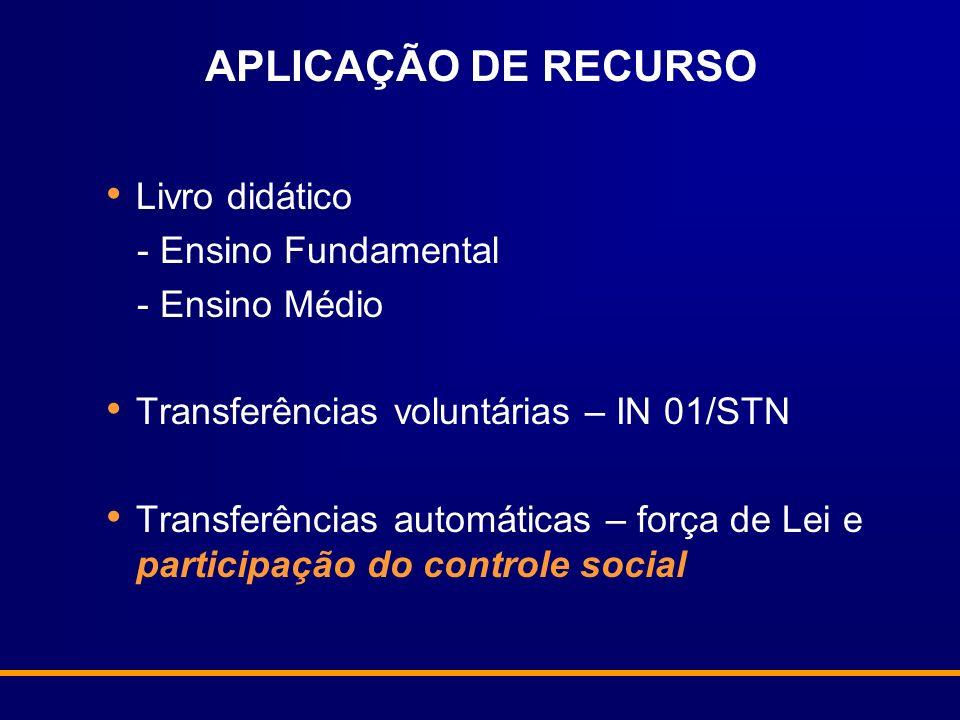 APLICAÇÃO DE RECURSO Livro didático - Ensino Fundamental