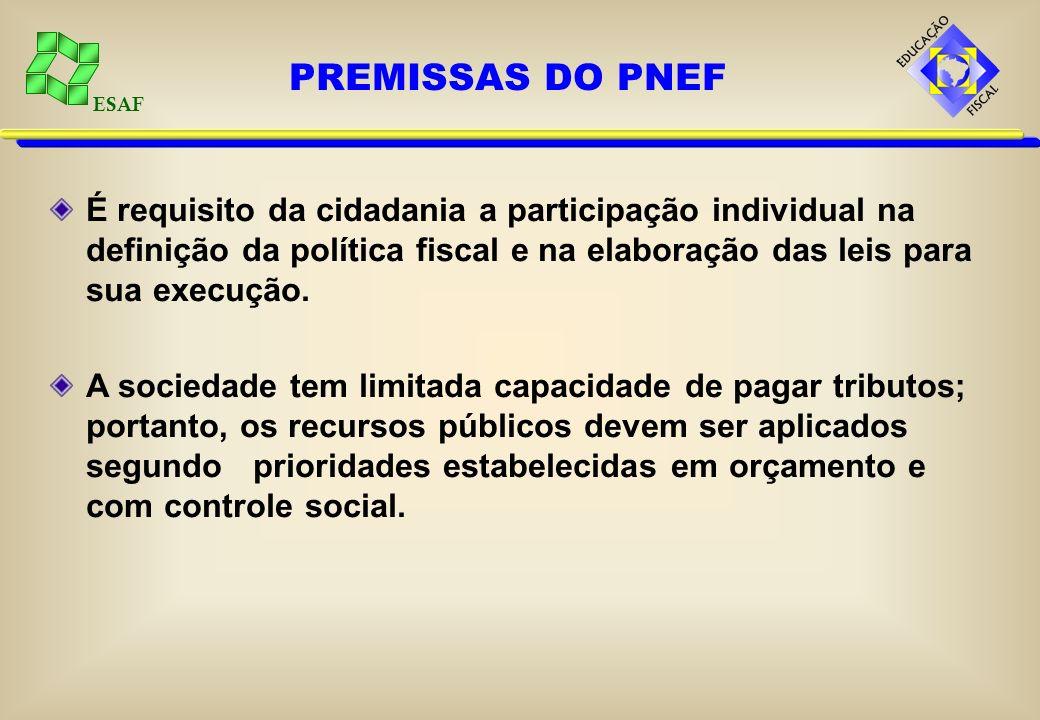 PREMISSAS DO PNEF É requisito da cidadania a participação individual na definição da política fiscal e na elaboração das leis para sua execução.