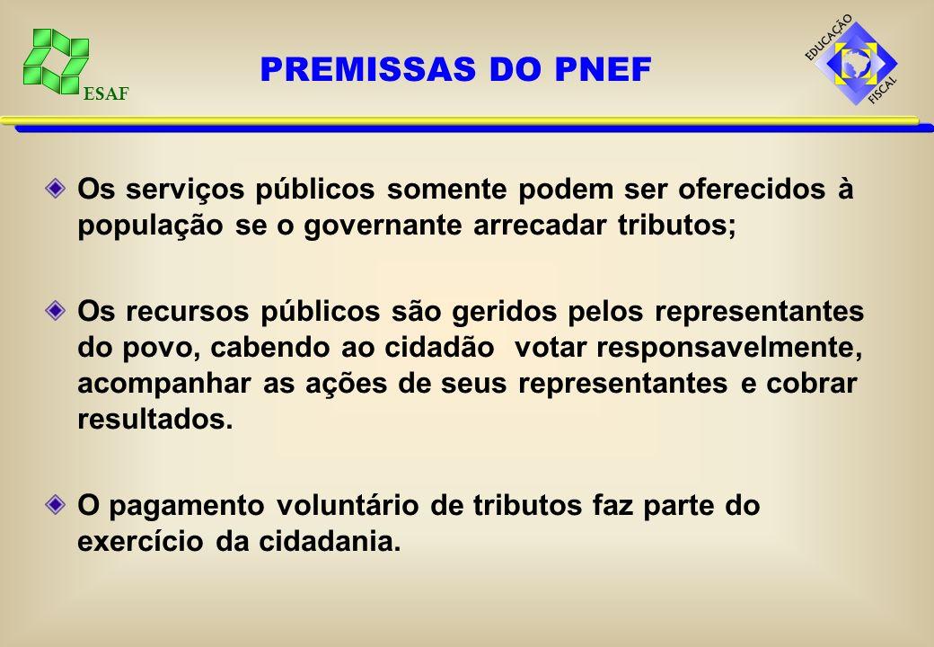 PREMISSAS DO PNEF Os serviços públicos somente podem ser oferecidos à população se o governante arrecadar tributos;