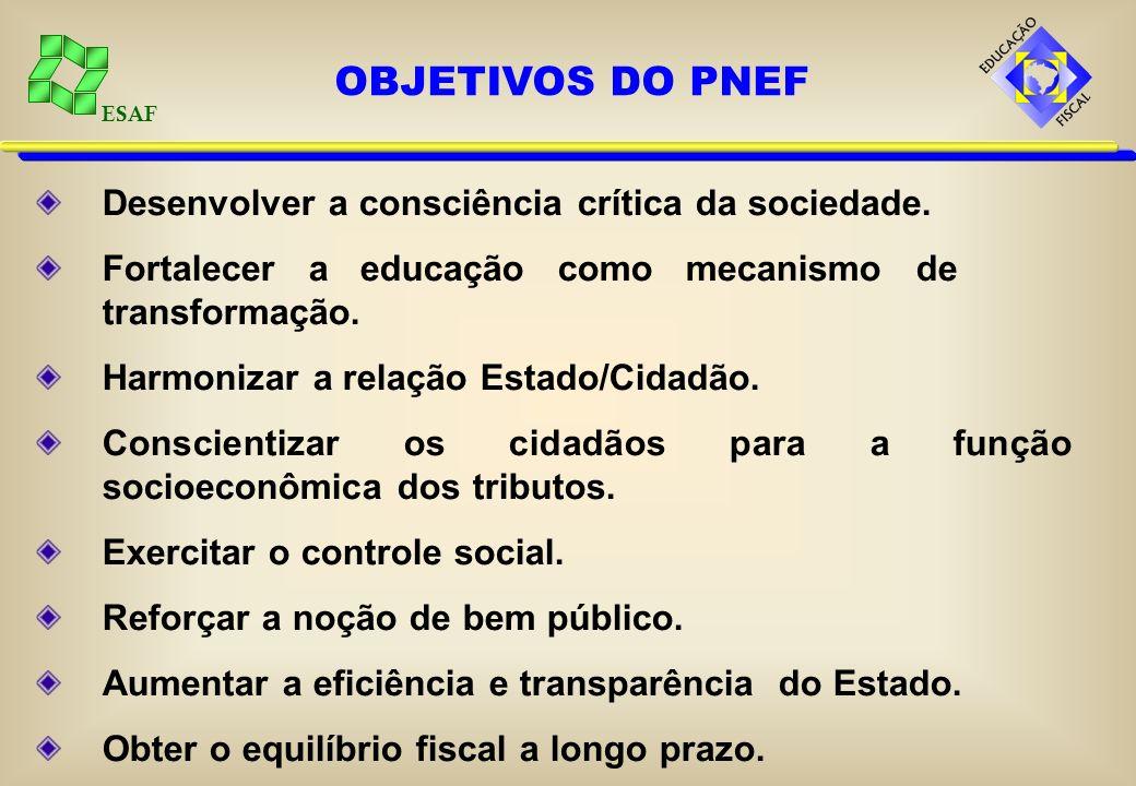 OBJETIVOS DO PNEF Desenvolver a consciência crítica da sociedade.
