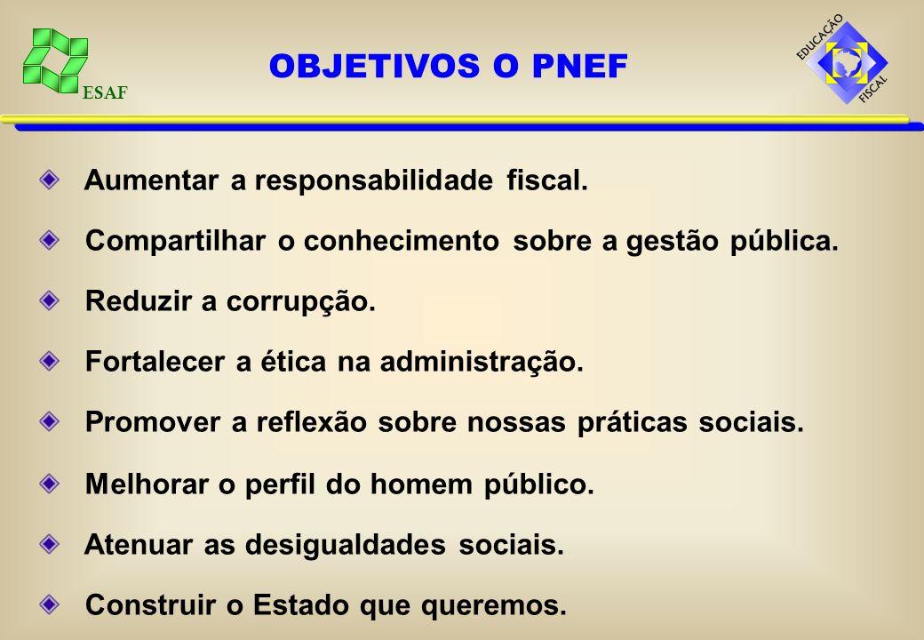 OBJETIVOS O PNEF Aumentar a responsabilidade fiscal.
