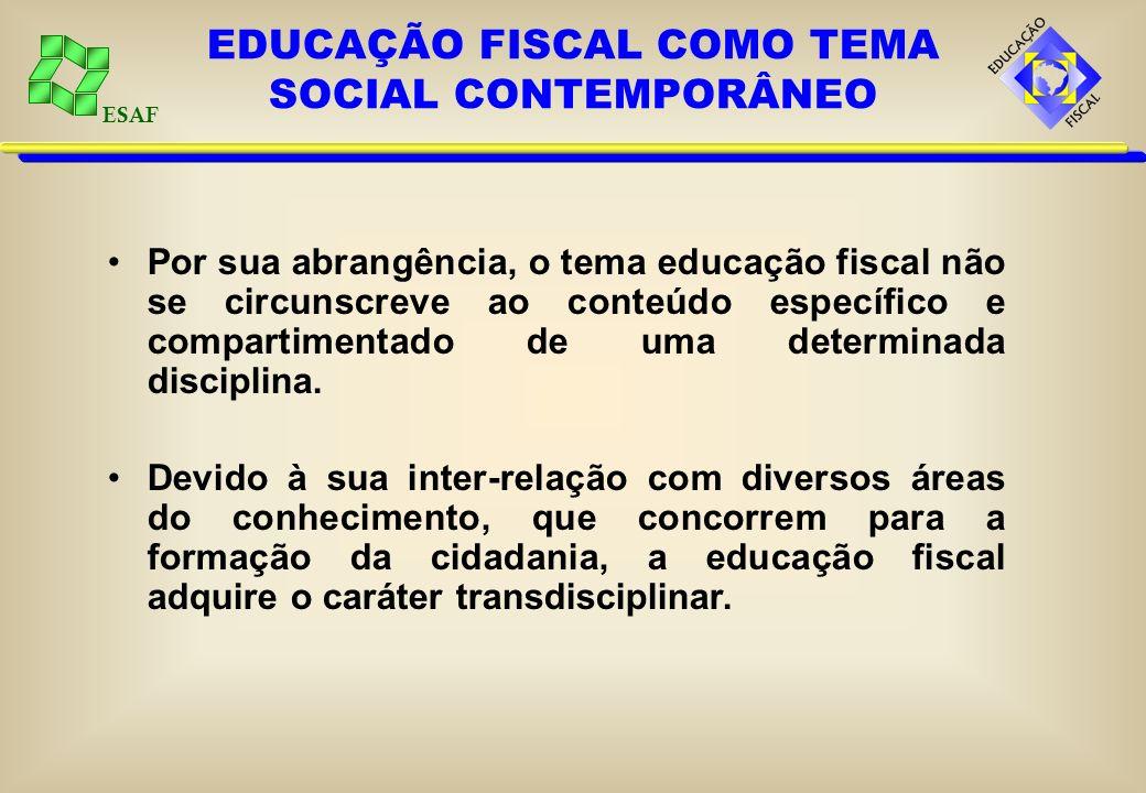 EDUCAÇÃO FISCAL COMO TEMA SOCIAL CONTEMPORÂNEO