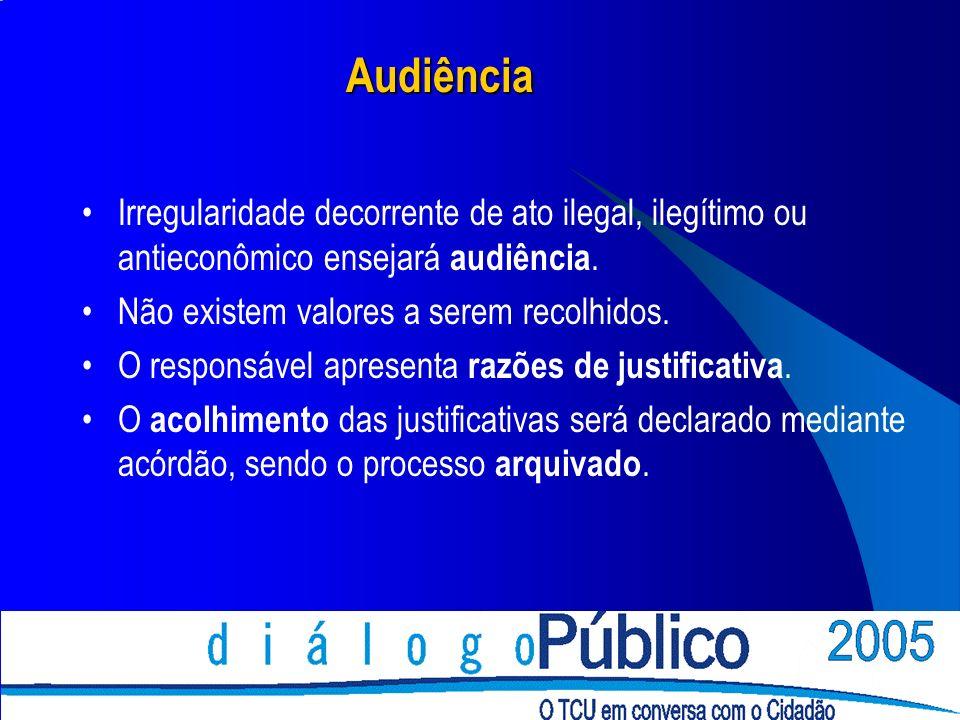 Audiência Irregularidade decorrente de ato ilegal, ilegítimo ou antieconômico ensejará audiência. Não existem valores a serem recolhidos.