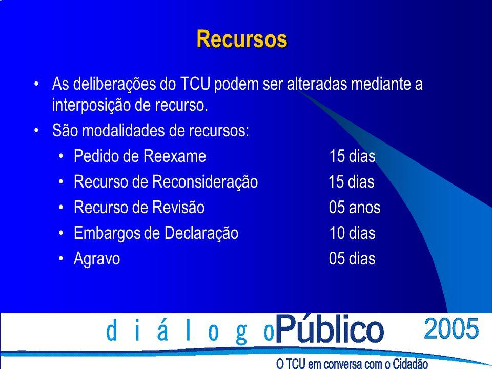 Recursos As deliberações do TCU podem ser alteradas mediante a interposição de recurso. São modalidades de recursos: