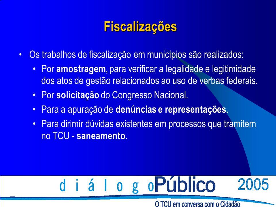 Fiscalizações Os trabalhos de fiscalização em municípios são realizados: