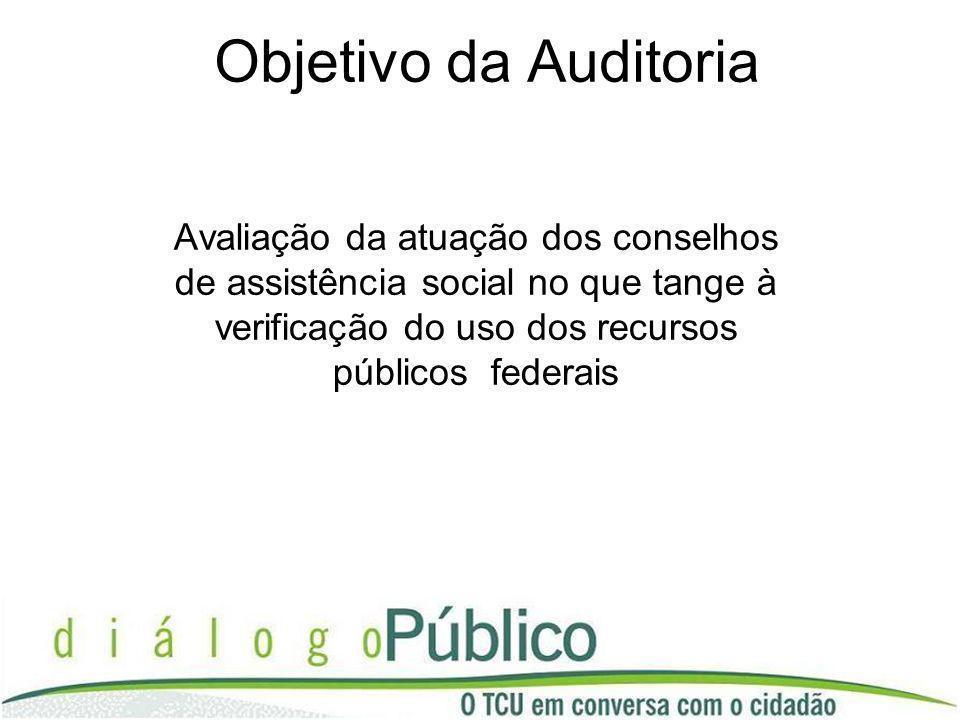 Objetivo da Auditoria Avaliação da atuação dos conselhos de assistência social no que tange à verificação do uso dos recursos públicos federais.