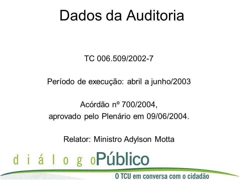 Dados da Auditoria TC 006.509/2002-7