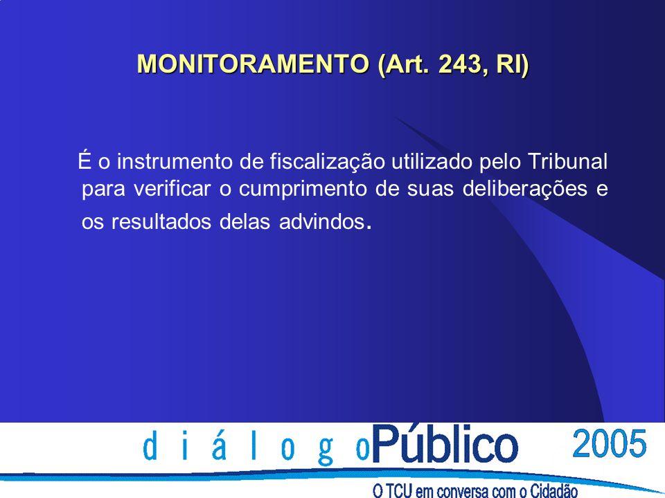 MONITORAMENTO (Art. 243, RI)