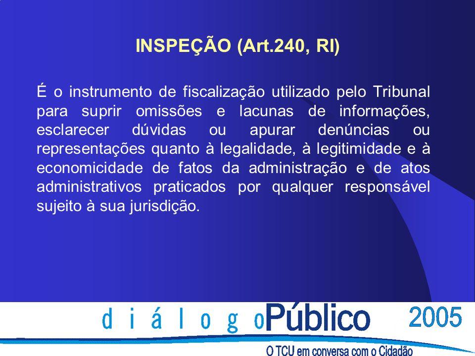 INSPEÇÃO (Art.240, RI)