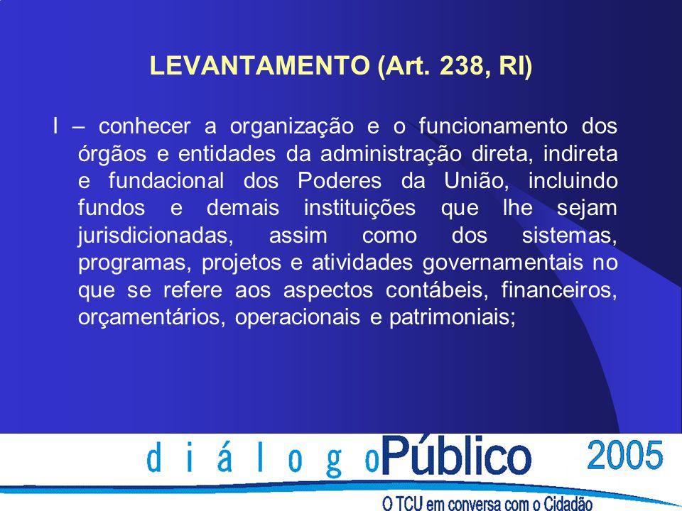 LEVANTAMENTO (Art. 238, RI)