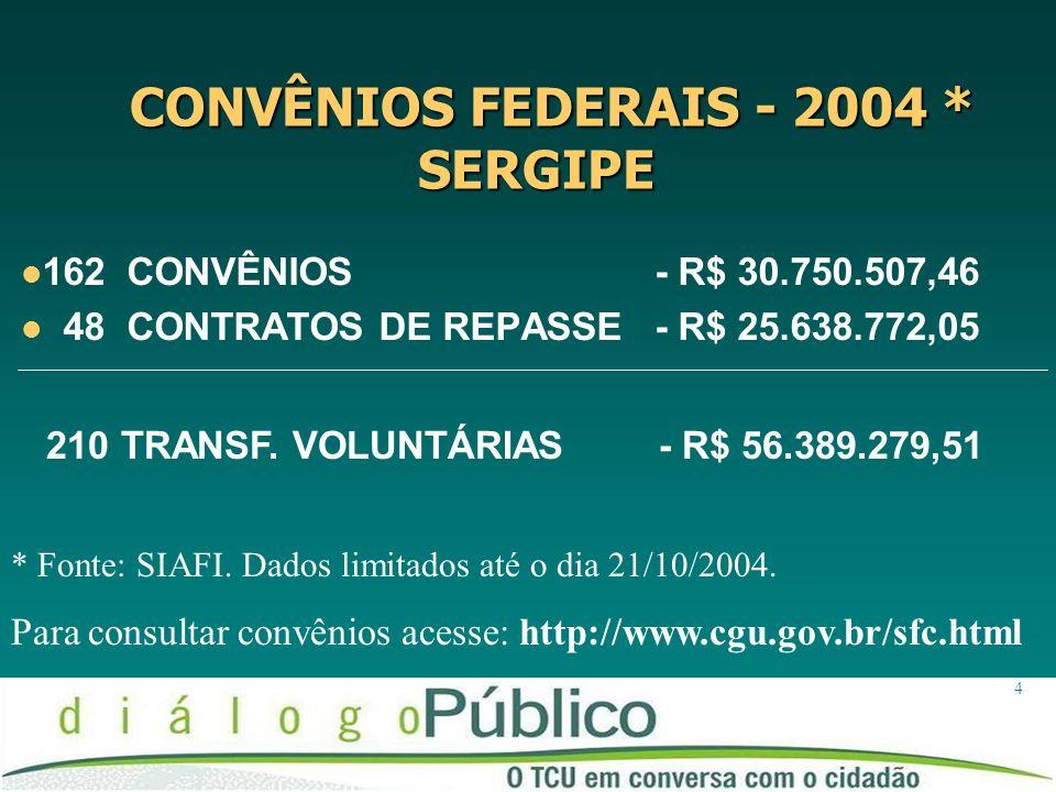 CONVÊNIOS FEDERAIS - 2004 * SERGIPE