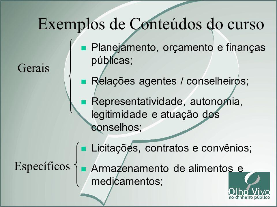 Exemplos de Conteúdos do curso