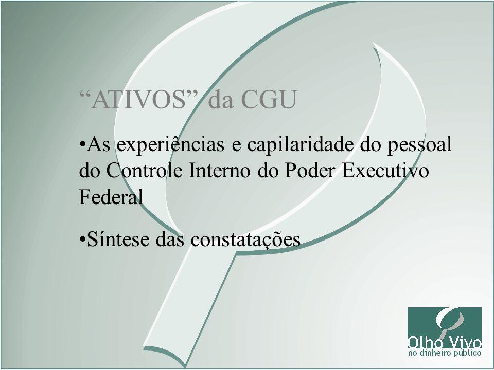 ATIVOS da CGUAs experiências e capilaridade do pessoal do Controle Interno do Poder Executivo Federal.