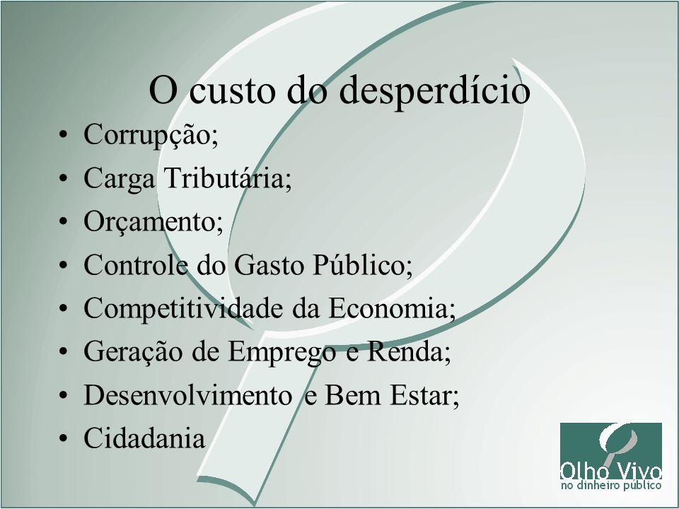 O custo do desperdício Corrupção; Carga Tributária; Orçamento;