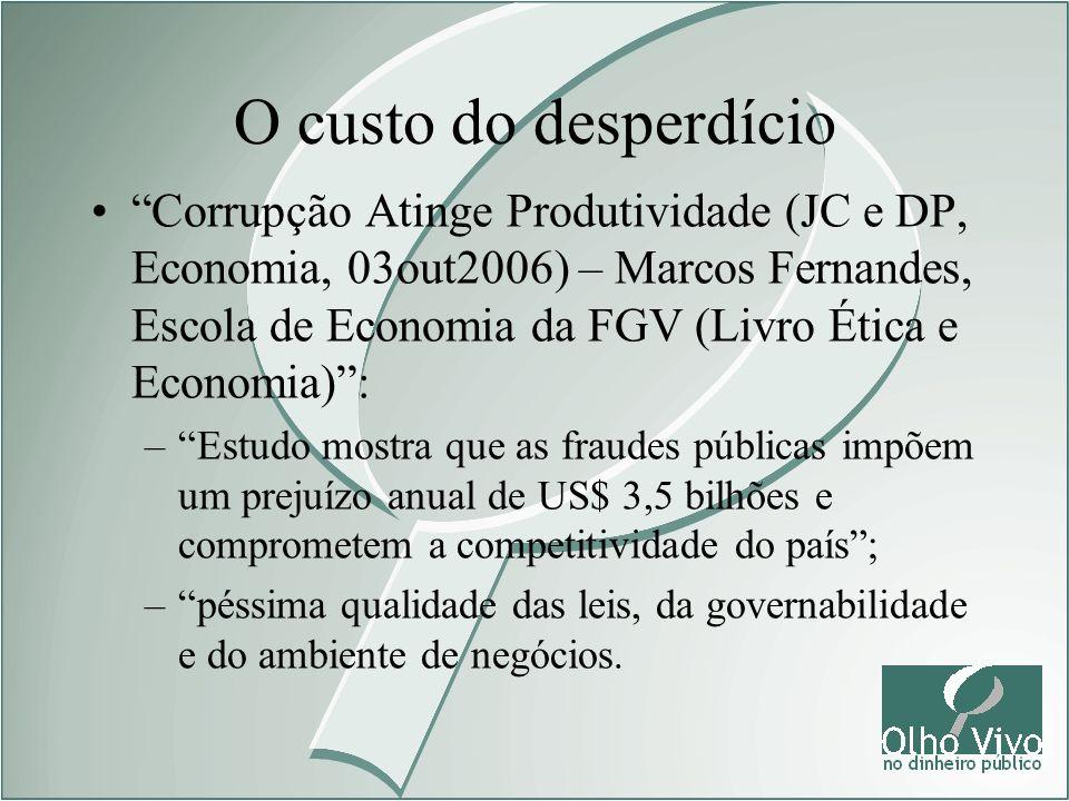O custo do desperdício