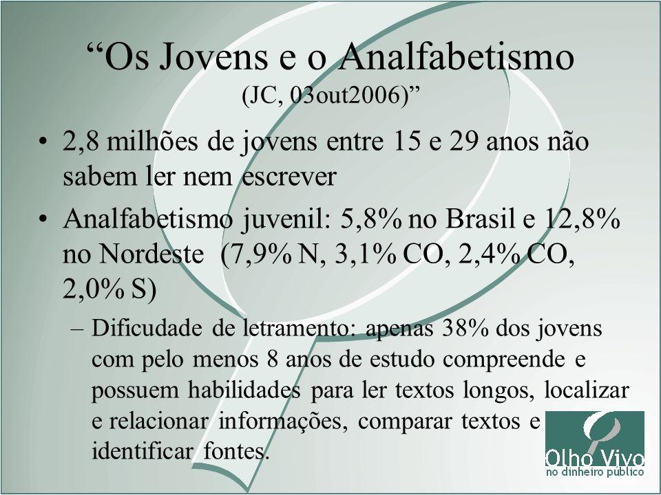 Os Jovens e o Analfabetismo (JC, 03out2006)