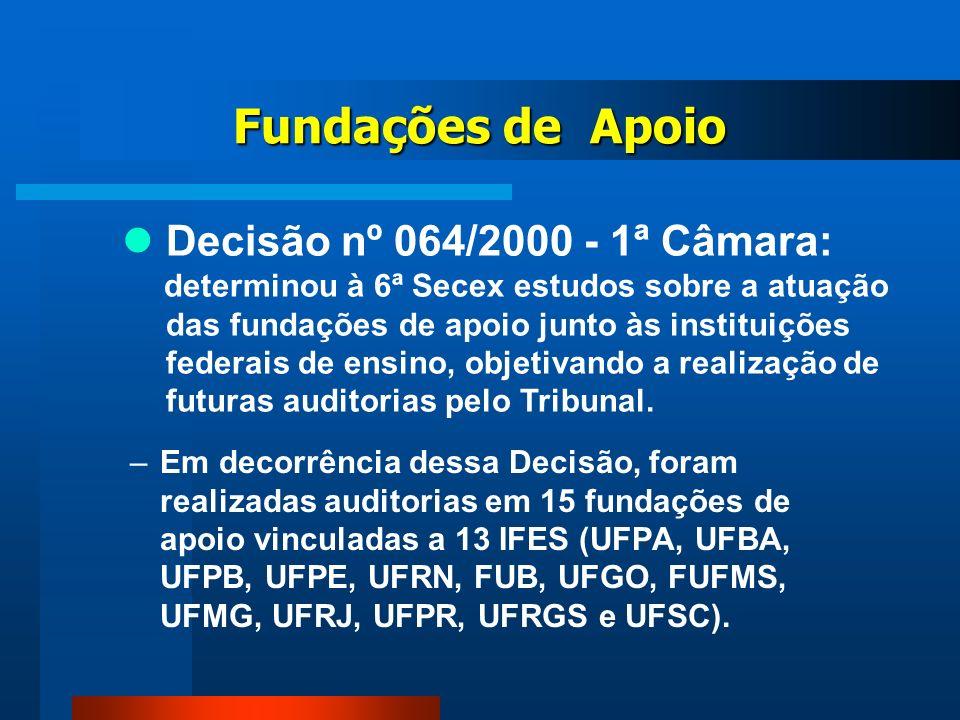 Fundações de Apoio Decisão nº 064/2000 - 1ª Câmara: