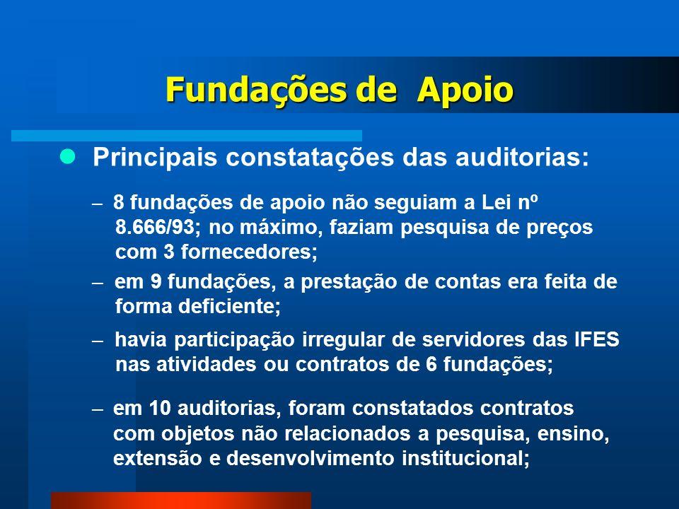Fundações de Apoio Principais constatações das auditorias: