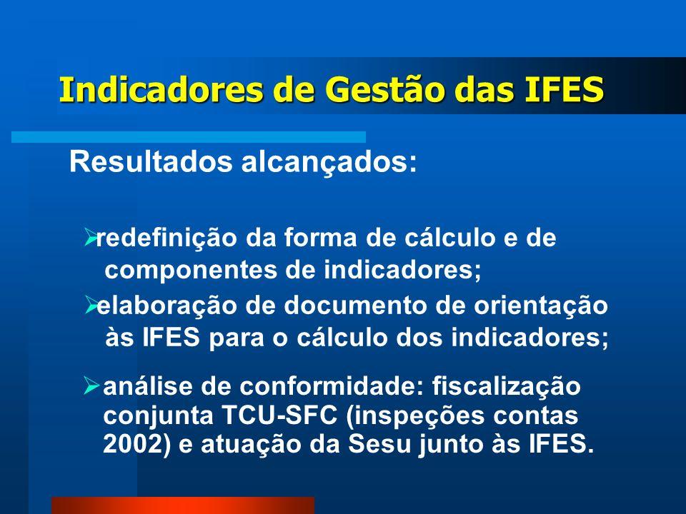 Indicadores de Gestão das IFES