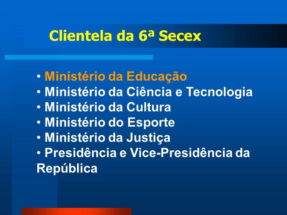 Clientela da 6ª Secex Ministério da Educação