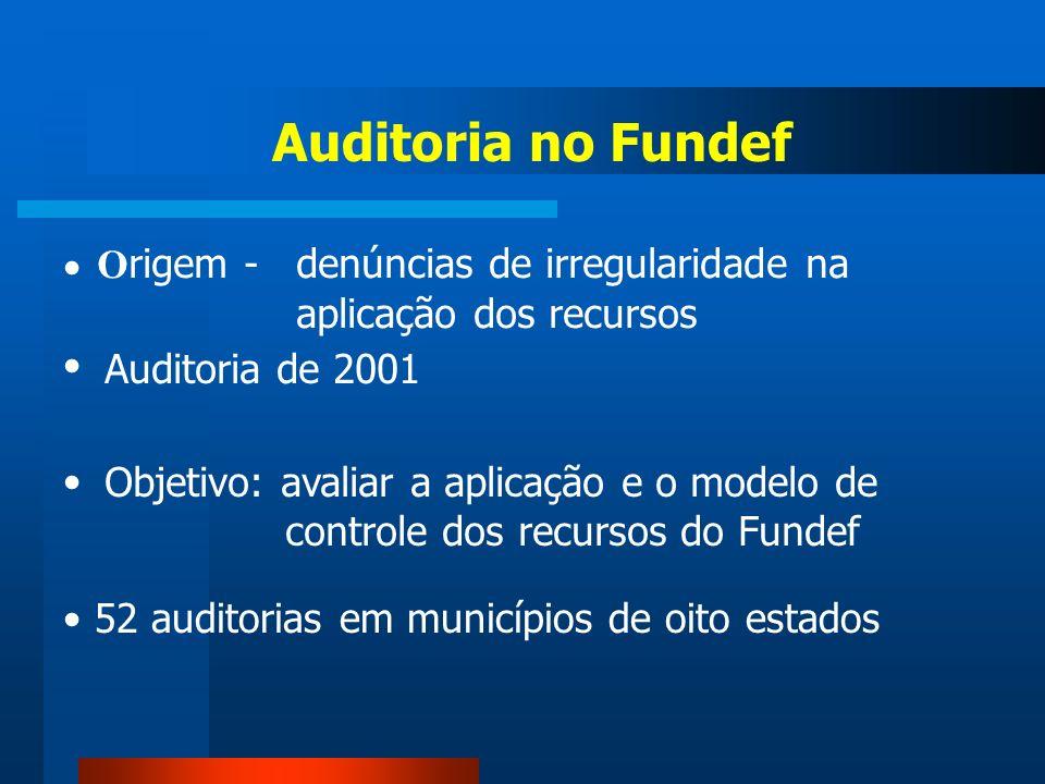 Auditoria no Fundef Origem - denúncias de irregularidade na