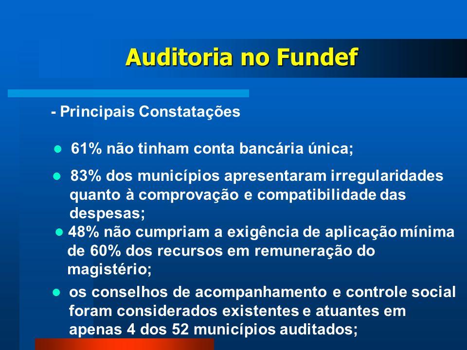 Auditoria no Fundef - Principais Constatações