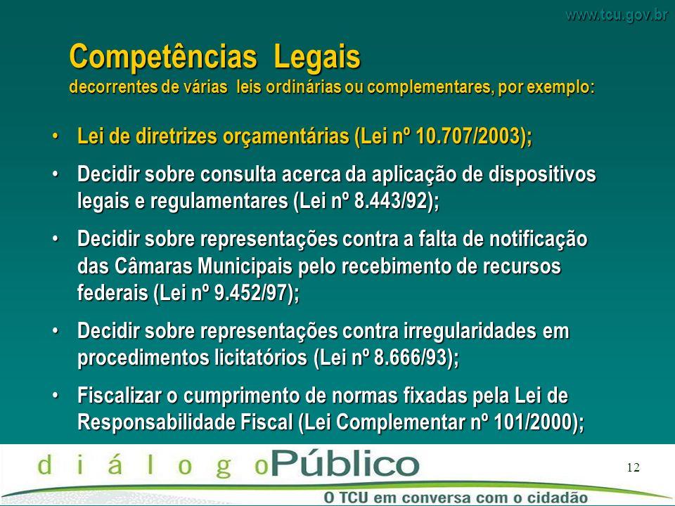 Competências Legais decorrentes de várias leis ordinárias ou complementares, por exemplo:
