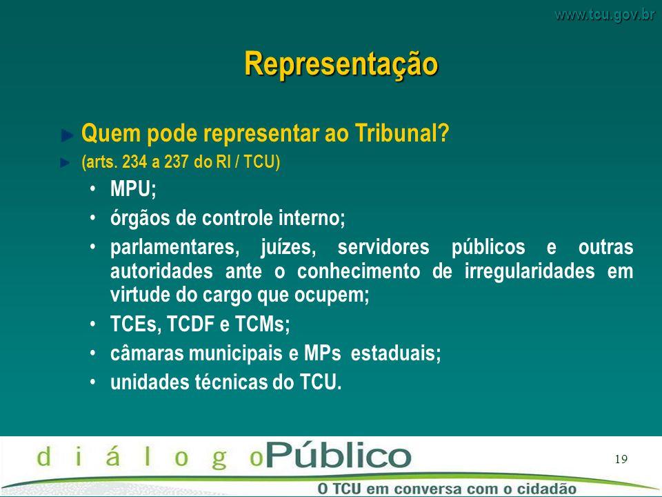 Representação Quem pode representar ao Tribunal MPU;