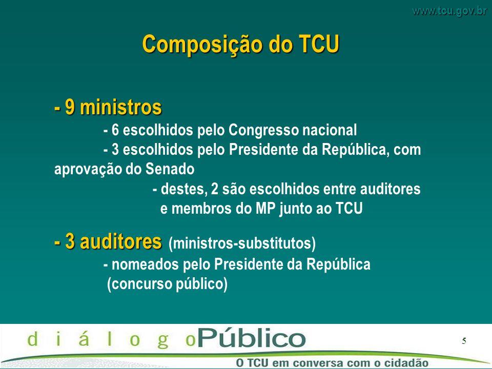 Composição do TCU - 9 ministros - 3 auditores (ministros-substitutos)
