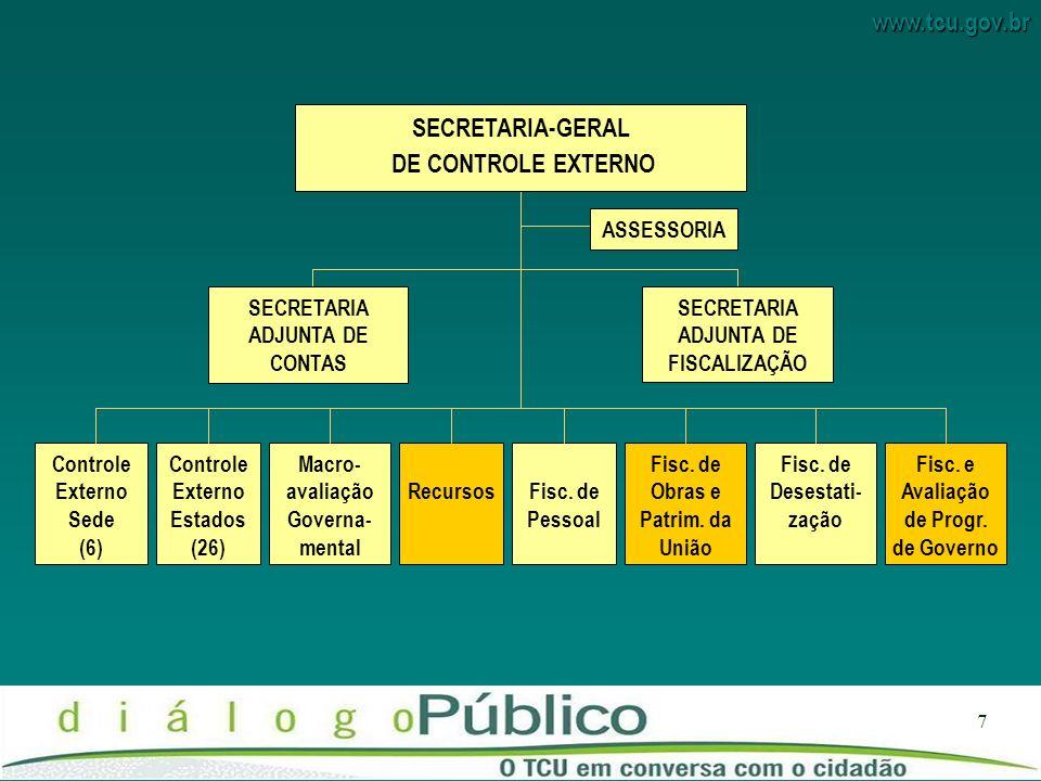 SECRETARIA-GERAL DE CONTROLE EXTERNO