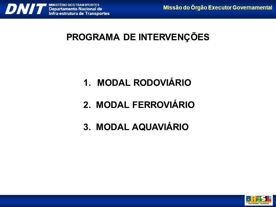 PROGRAMA DE INTERVENÇÕES