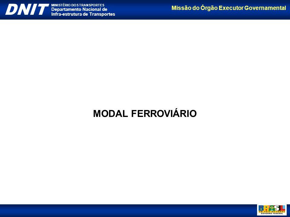 MODAL FERROVIÁRIO
