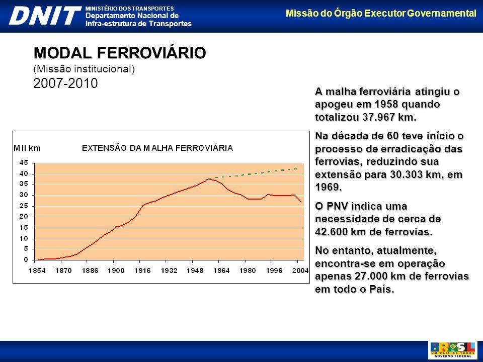 MODAL FERROVIÁRIO 2007-2010 (Missão institucional)
