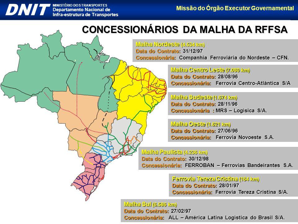 CONCESSIONÁRIOS DA MALHA DA RFFSA