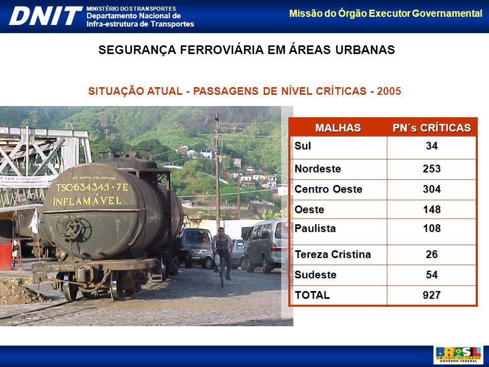 SEGURANÇA FERROVIÁRIA EM ÁREAS URBANAS