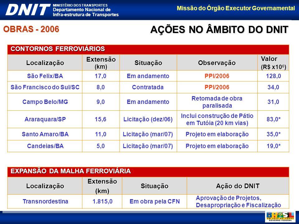 AÇÕES NO ÂMBITO DO DNIT OBRAS - 2006 CONTORNOS FERROVIÁRIOS