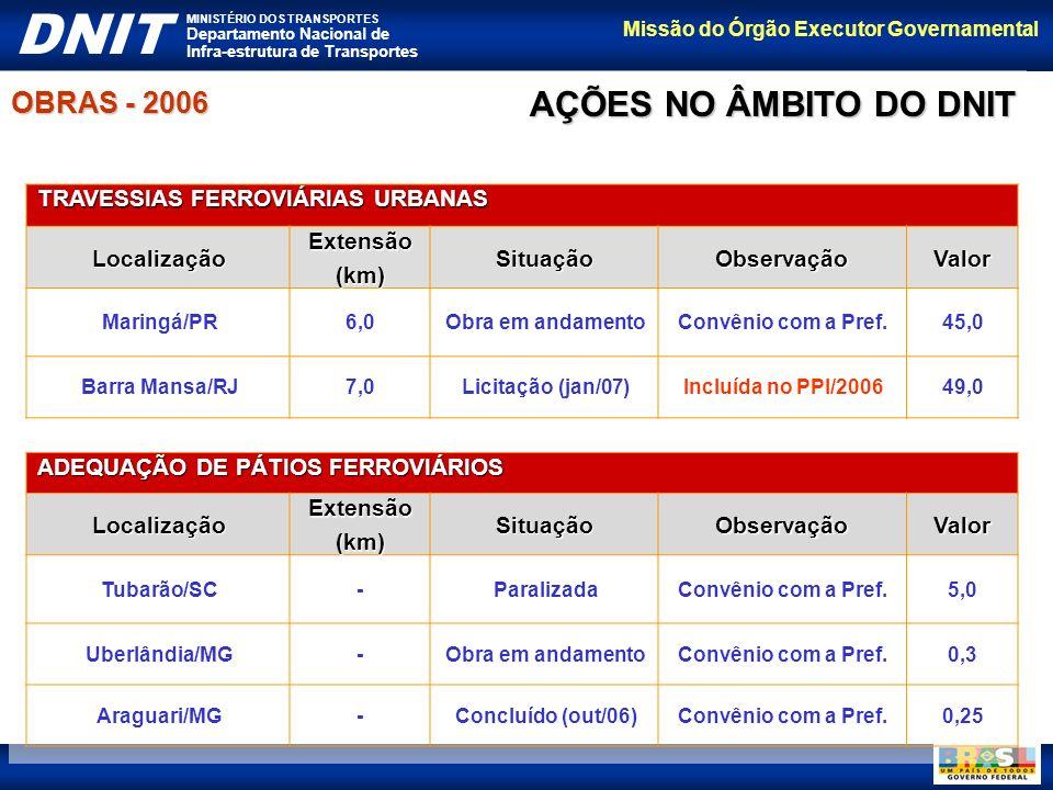 AÇÕES NO ÂMBITO DO DNIT OBRAS - 2006 TRAVESSIAS FERROVIÁRIAS URBANAS