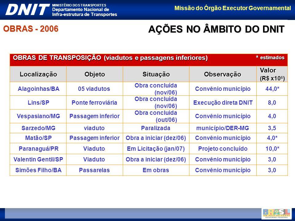 AÇÕES NO ÂMBITO DO DNIT OBRAS - 2006