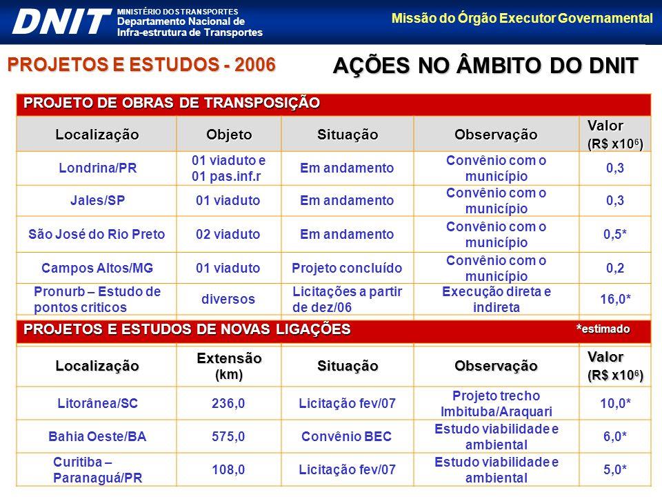 AÇÕES NO ÂMBITO DO DNIT PROJETOS E ESTUDOS - 2006